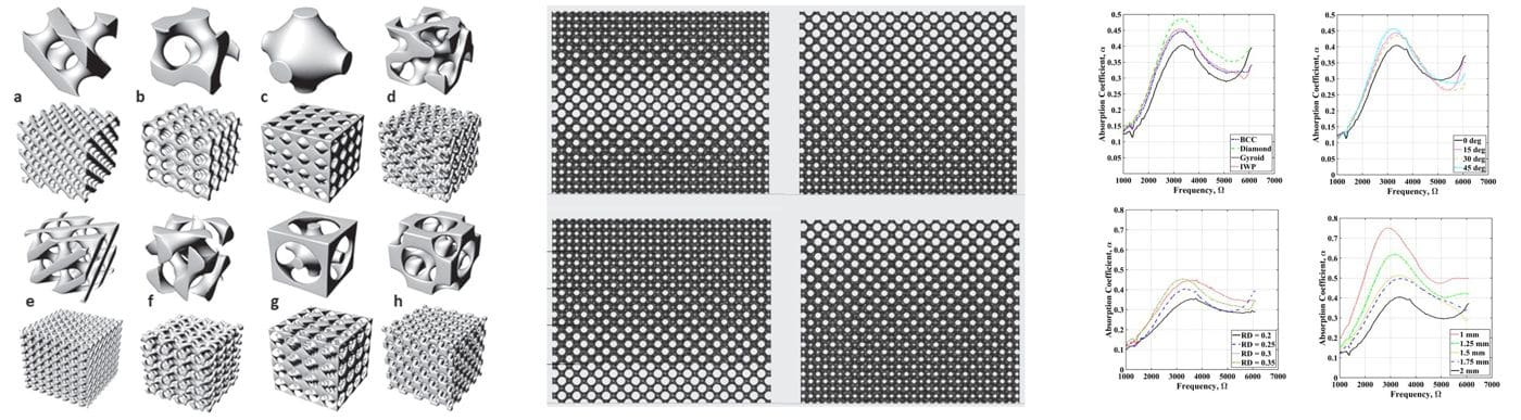 3d-printed-porous-absorbers